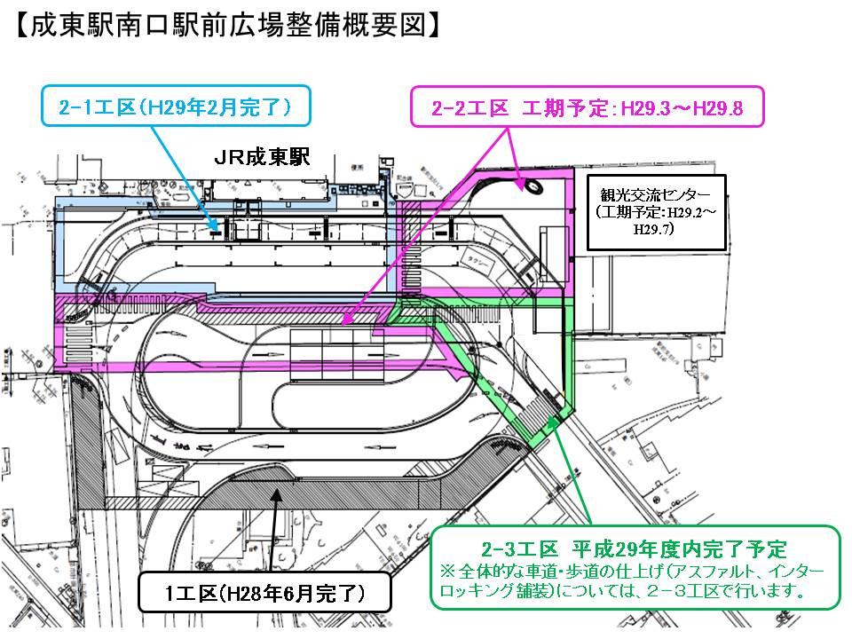 成東駅南口駅前広場整備概要図