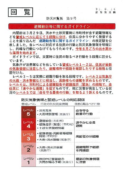 避難勧告等に関するガイドラインの改定01