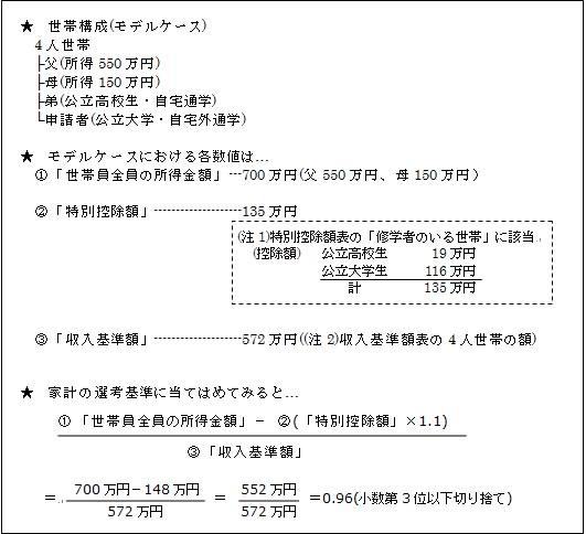 家計についての算定例