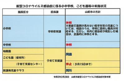 千葉 県 コロナ ウイルス